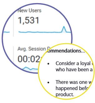 Google Analytics Marketing Metrics example